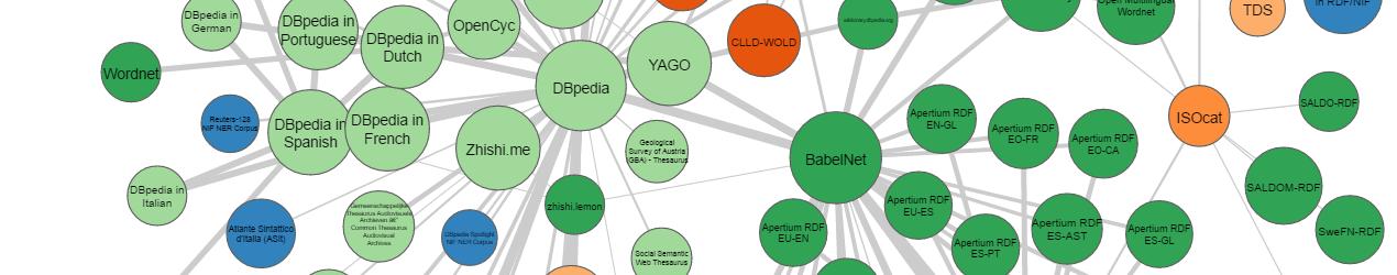 How are semantics used in V4Design?